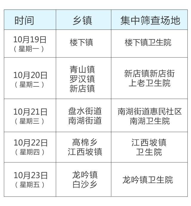 重要通知!10月19-23日,普安县将开展癫痫病患者信息普查统计工作暨癫痫病免费筛查活动